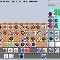 08_Periodic_Table_Painting_Series